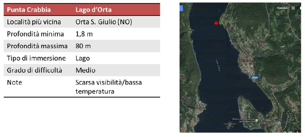 Lago d'Orta: Punta Crabbia